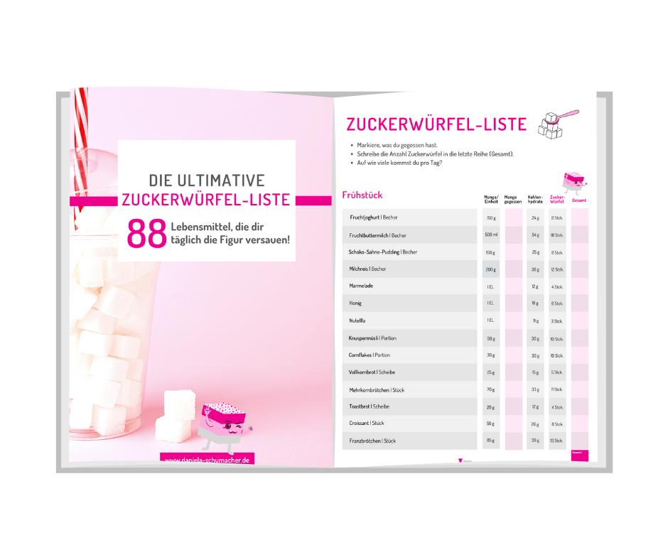 Zuckerwürfel-Liste